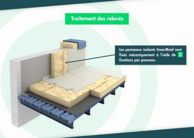 Motion design – Knaufinsulation SmartRoof
